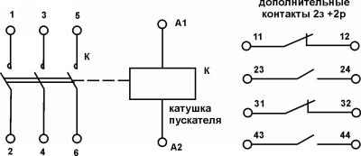Электромагнитный пускатель пме схема подключения